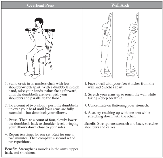 Figure 7-3. Examples of Strength Training Exercises.