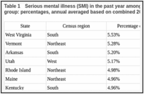 State And Substate Estimates Of Serious Mental Illness From The 2012