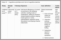 Table 61. Cognitive activities and risk of cognitive decline.