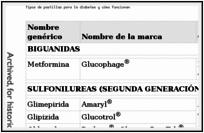 comparar tabletas de diabetes tipo 1 y 2