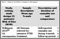 RESULTS - Benefits and Harms of Cannabis in Chronic Pain or