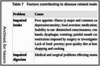 Table 7. Factors contributing to disease related malnutrition.