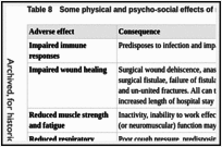 Table 8. Some physical and psycho-social effects of malnutrition.