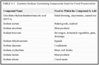 TABLE 4-1. Common Sodium-Containing Compounds Used for Food Preservation.