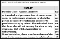 DSM-5 Child Mental Disorder Classification - DSM-5 Changes