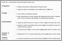 Table 60.3. Information About Nicotine Patch Use.