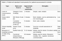 Table 1. Preferred standard instruments for patient assessment in stroke.