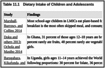 Nutrition in Middle Childhood and Adolescence - Child and