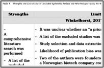 Off-Label Use of Intravenous Immunoglobulin for