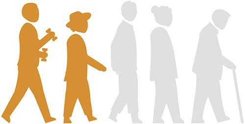 Healthy Aging in Action - NCBI Bookshelf
