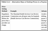 TABLE 11-3. Alternative Ways of Setting Prices in a Payment System.