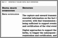 Methods - WHO guideline Recommendations on Digital