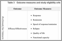 Table 3. Outcome measures and study eligibility criteria.