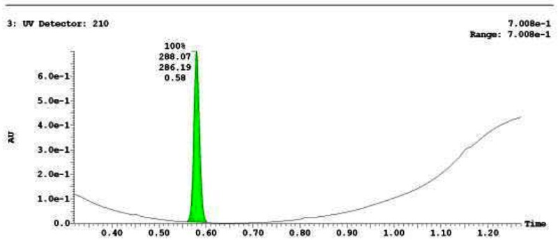 LC-MS chromatogram of analog CID 44629411.