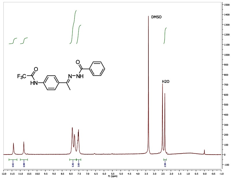 1H NMR spectra (300 MHz, d6-DMSO) of analog CID 6949164.