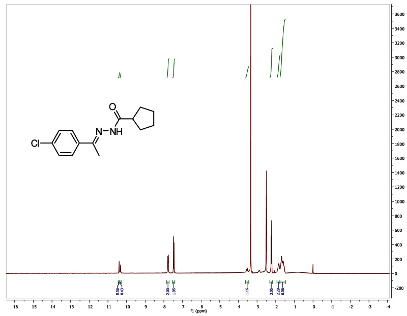 1H NMR (300 MHz, d6-DMSO) of analog CID 25237608.