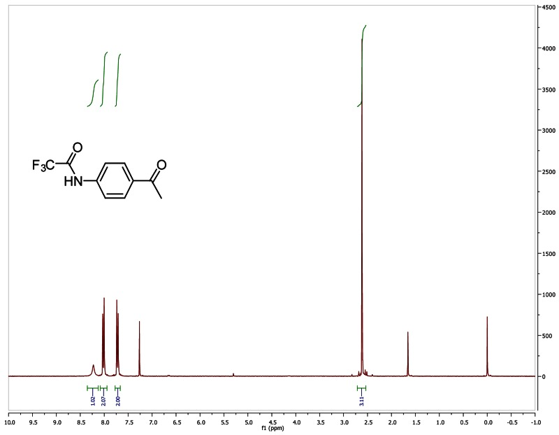 1H NMR spectra (300 MHz, d6-DMSO) of analog CID 32487.