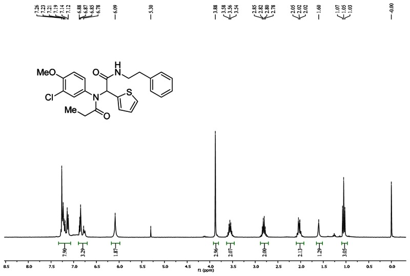 1HNMR Spectra (300 MHz, CDCl3) of Analog CID 46897912.