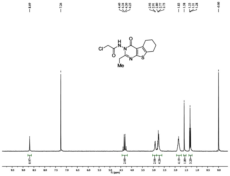 1HNMR Spectra (300 MHz, CDCl3) of Analog CID 2345373.