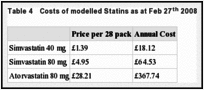 Table 4. Costs of modelled Statins as at Feb 27th 2008.