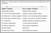 TABLE 2-3. Characteristics of Child and Adolescent Health That May Affect the Complexity of Health Care Transitions.