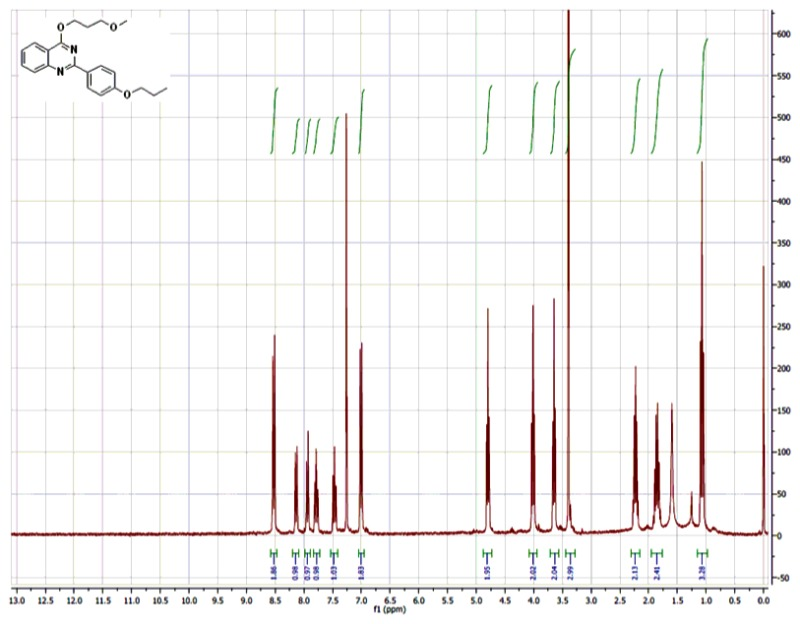 1H NMR (300 MHz, CDCl3) Spectra of Analog CID-46926580.