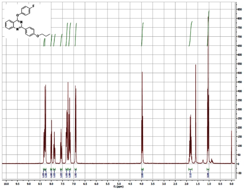 1H NMR (300 MHz, CDCl3) Spectra of Analog CID-46925848.