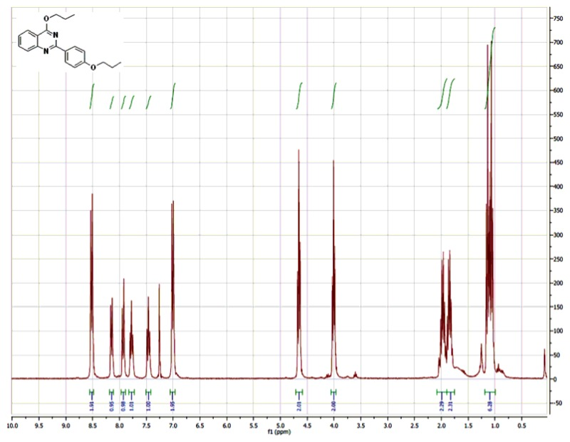 1H NMR (300 MHz, CDCl3) Spectra of Analog CID-46925827.
