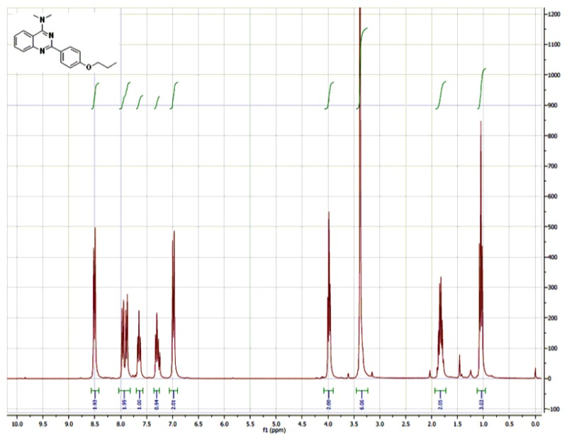 1H NMR (300 MHz, CDCl3) Spectra of Analog CID-49843163.