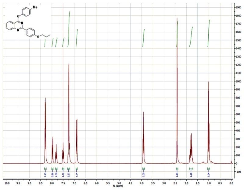 1H NMR (300 MHz, CDCl3) Spectra of Analog CID-1603202.
