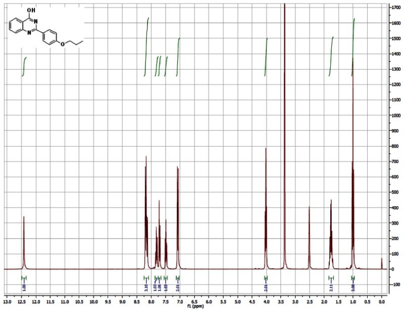 1H NMR (300 MHz, CDCl3) Spectra of Analog CID-46925846.