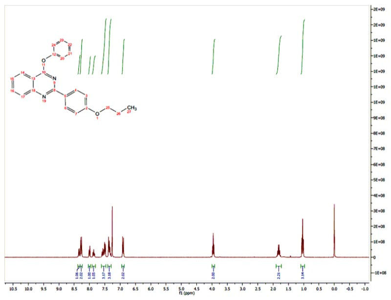 1H NMR (300 MHz, CDCl3) Spectra of Analog CID-1597037.