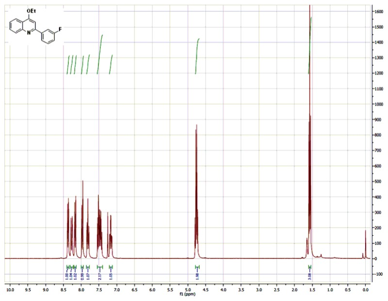1H NMR (300 MHz, CDCl3) Spectra of AnalogCID.