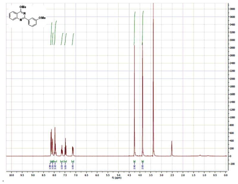 1H NMR (300 MHz, CDCl3) Spectra of Analog CID-46925833.