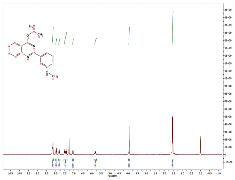 1H NMR (300 MHz, CDCl3) Spectra of Analog CID-946943.