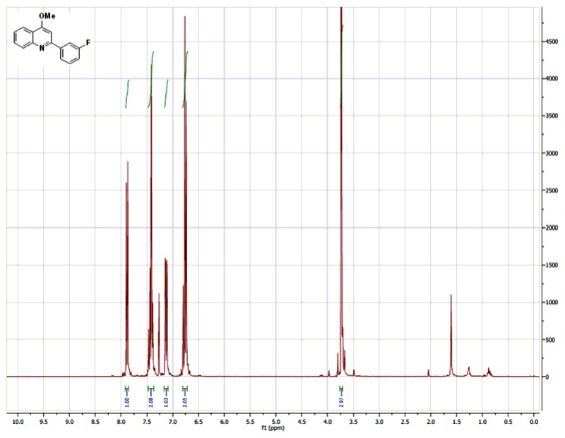 1H NMR (300 MHz, CDCl3) Spectra of Analog CID-46925849.