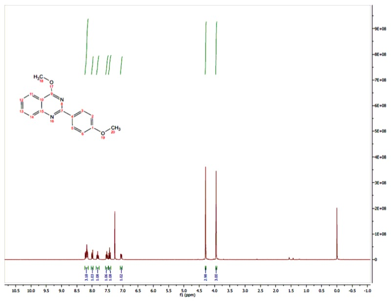 1H NMR (300 MHz, CDCl3) Spectra of Analog CID-946273.