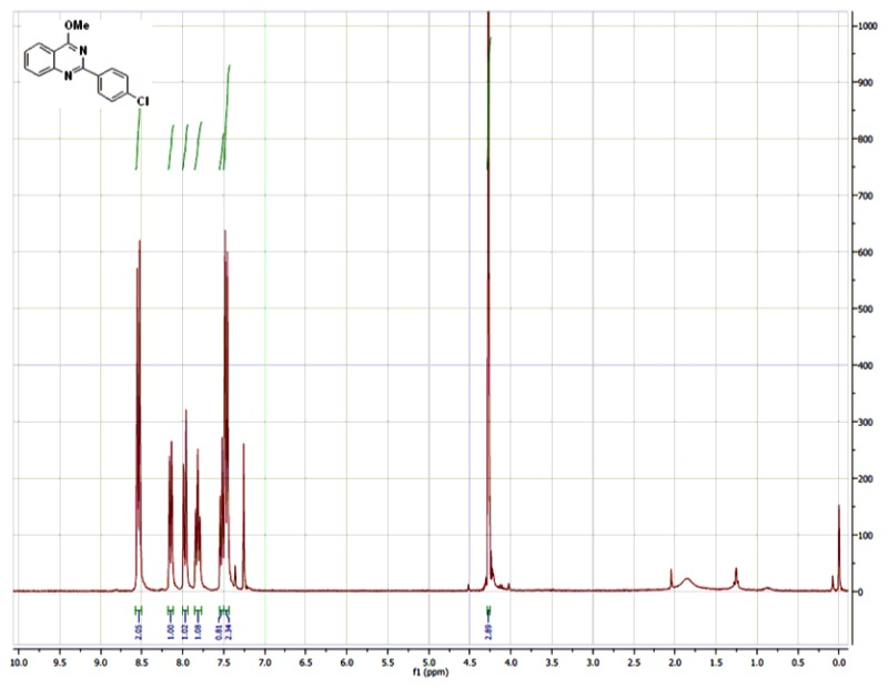 1H NMR (300 MHz, CDCl3) Spectra of Analog CID-710971.