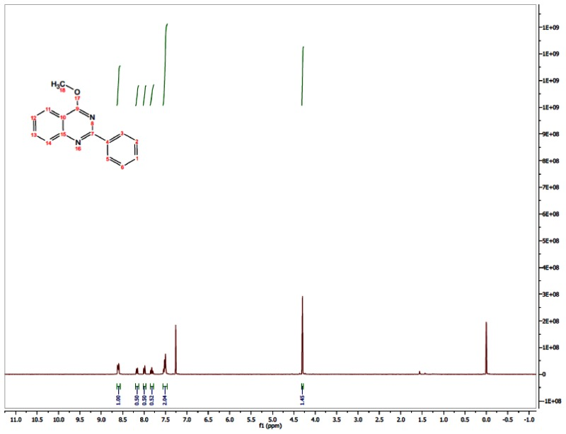 1H NMR (300 MHz, CDCl3) Spectra of Analog CID-616867.