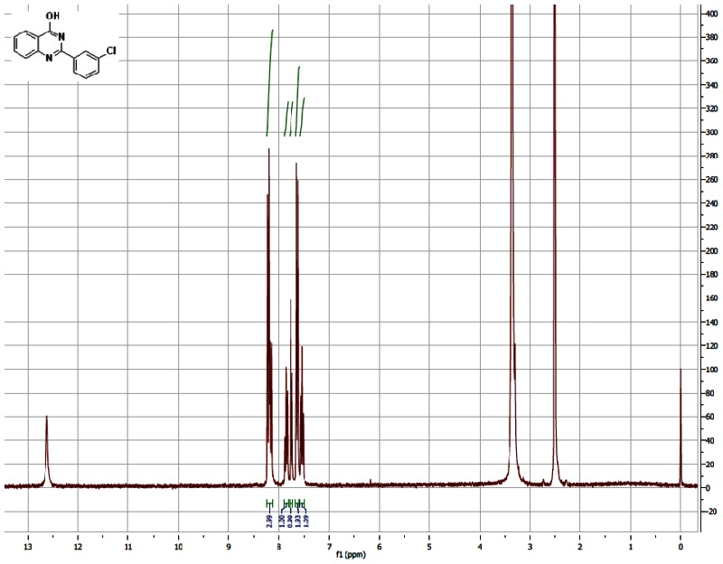 1H NMR (300 MHz, CDCl3) Spectra of Analog CID-2791905.