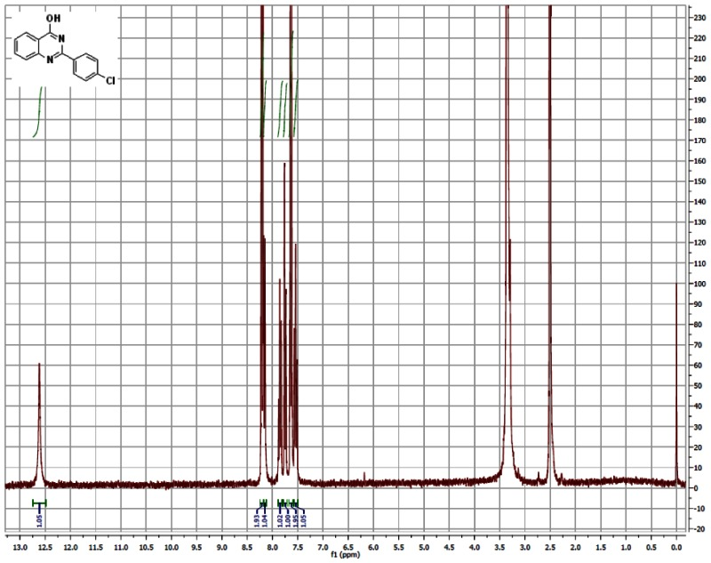 1H NMR (300 MHz, CDCl3) Spectra of Analog CID-577326.