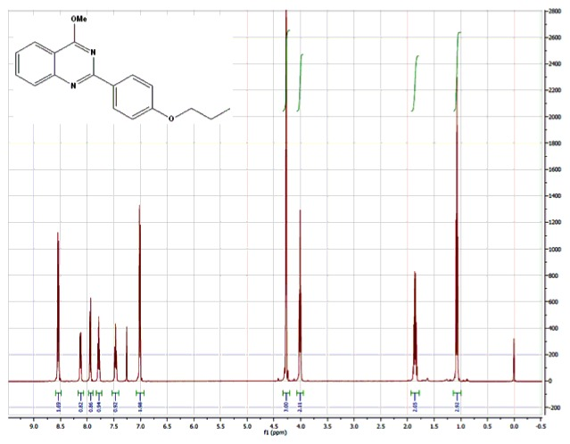 1H NMR (300 MHz, CDCl3) Spectra of Probe CID-1612038/ML134.