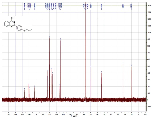 13CNMR (75 MHz, CDCl3) Spectra of Probe CID-1612038/ML134.