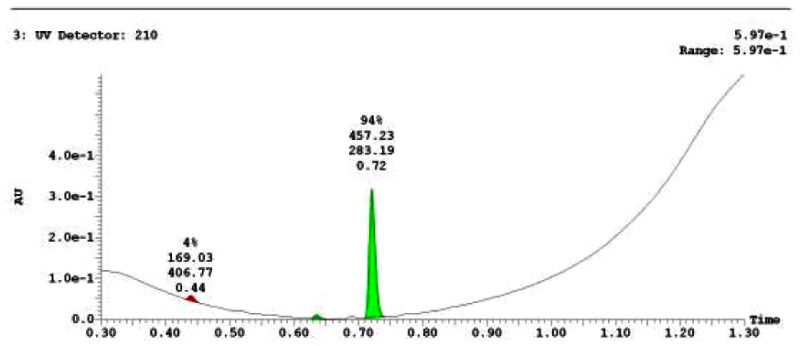 LC-MS Chromatogram of the Probe (CID3238551/ML158).
