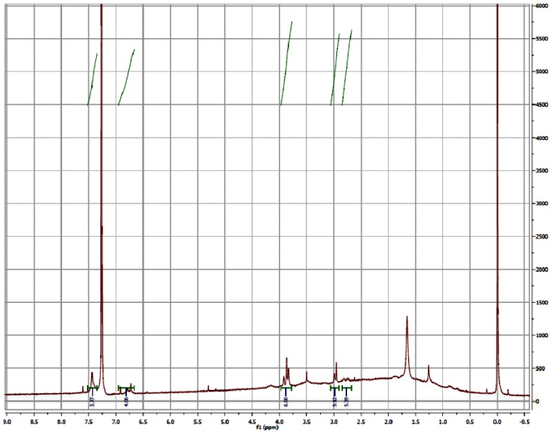 1H NMR (CDCl3) Spectrum of Analog CID3377343.