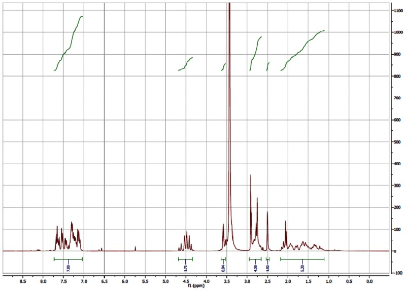 1H NMR (300 MHz, DMSO-d6) Spectrum for Analog CID 46912157.