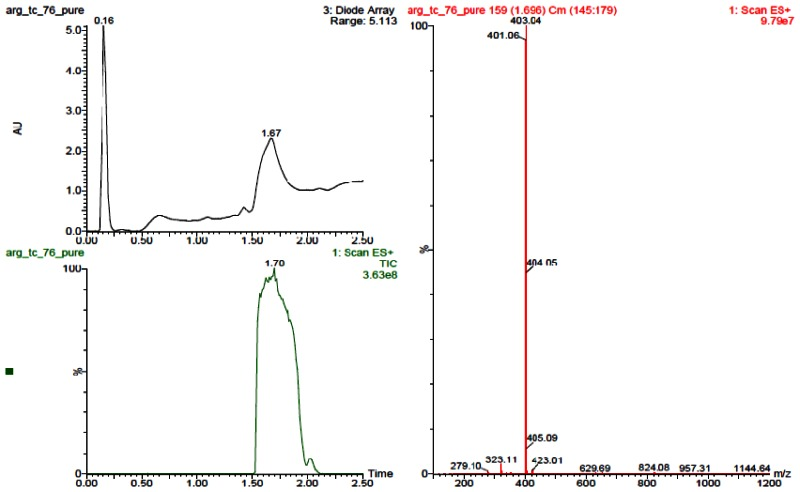 LC-MS Chromatogram for Analog CID16470923.