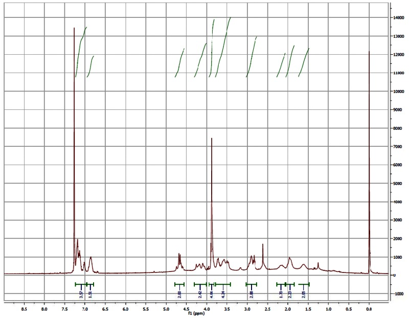 1H NMR (CDCl3) Spectrum for Analog CID99351072.
