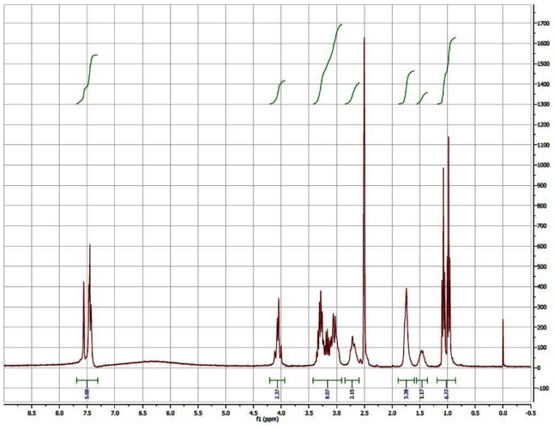 1H NMR (300 MHz, DMSO-d6) Spectrum for Analog CID87556795.