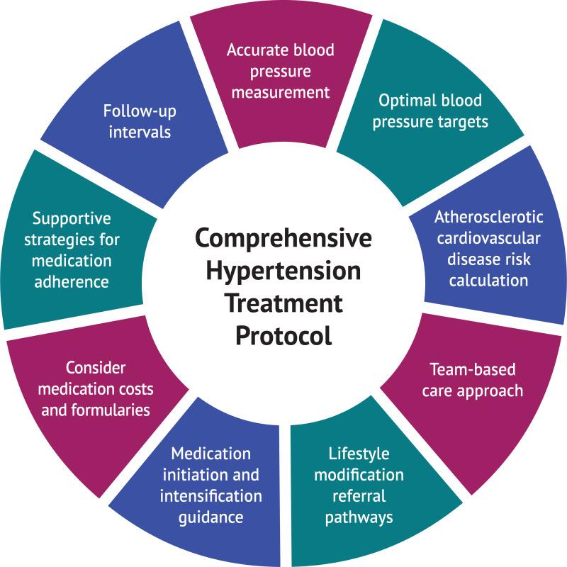 a vér átömlése poharakba magas vérnyomás miatt neuraszténia és magas vérnyomás